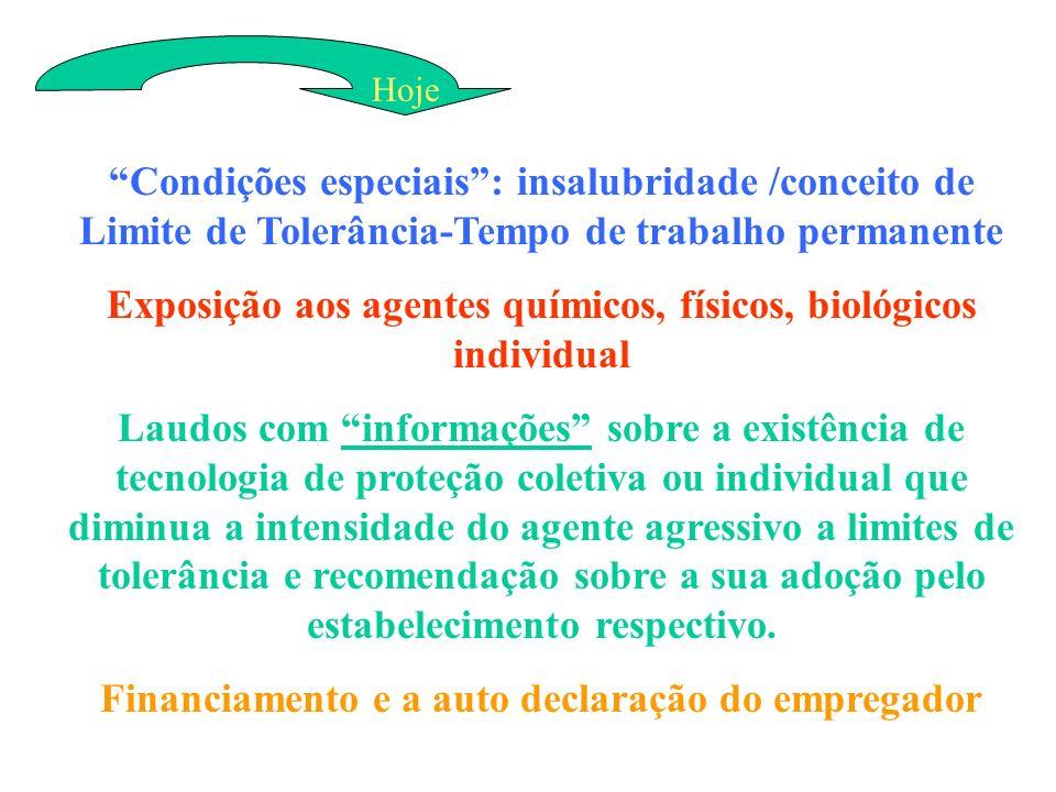 Exposição aos agentes químicos, físicos, biológicos individual