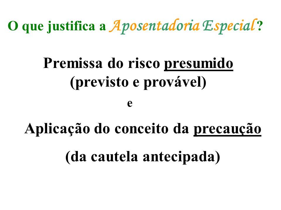 Premissa do risco presumido (previsto e provável)