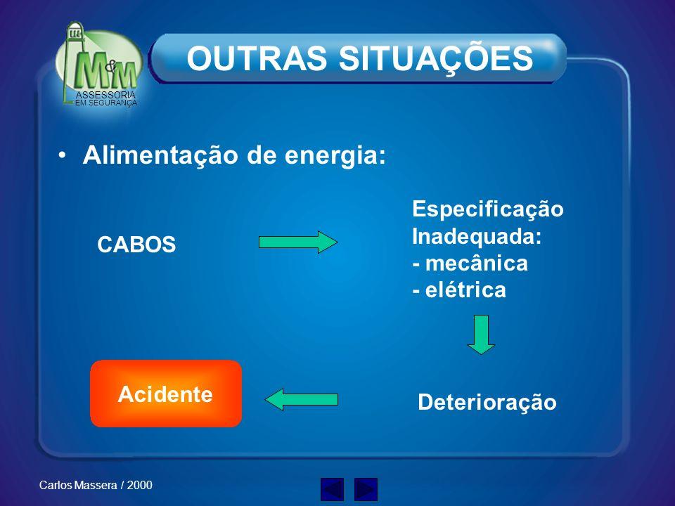 OUTRAS SITUAÇÕES Alimentação de energia: Especificação Inadequada: