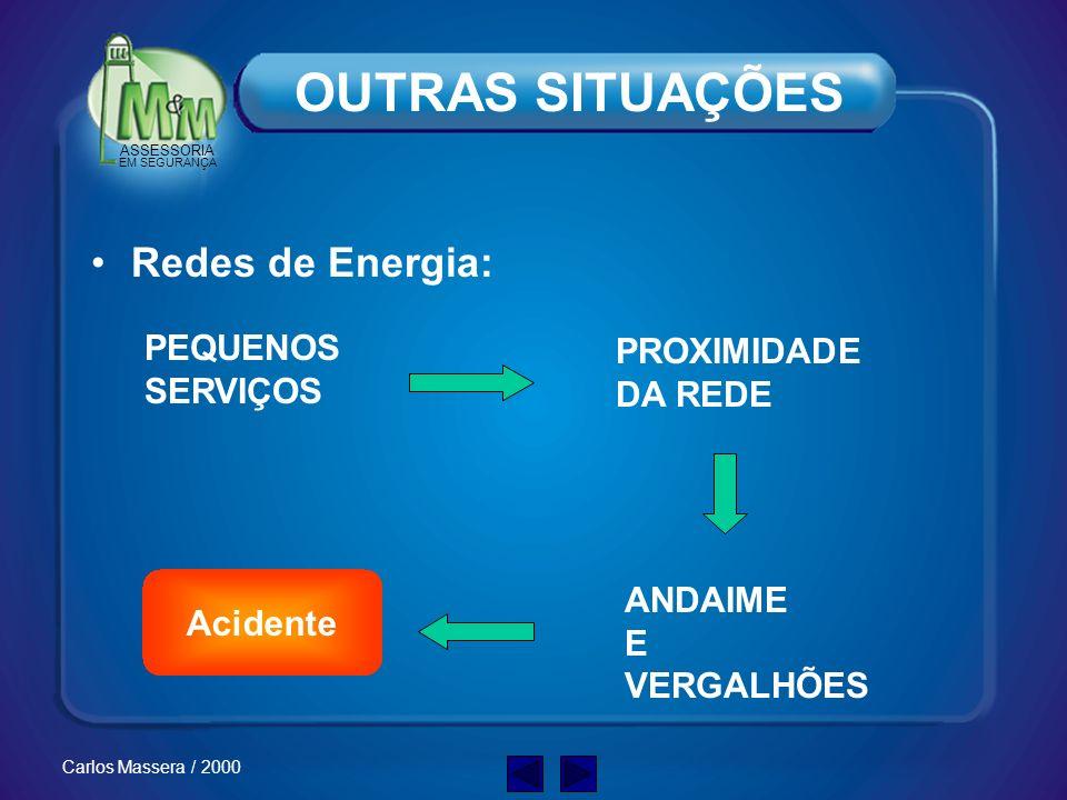 OUTRAS SITUAÇÕES Redes de Energia: PEQUENOS PROXIMIDADE SERVIÇOS