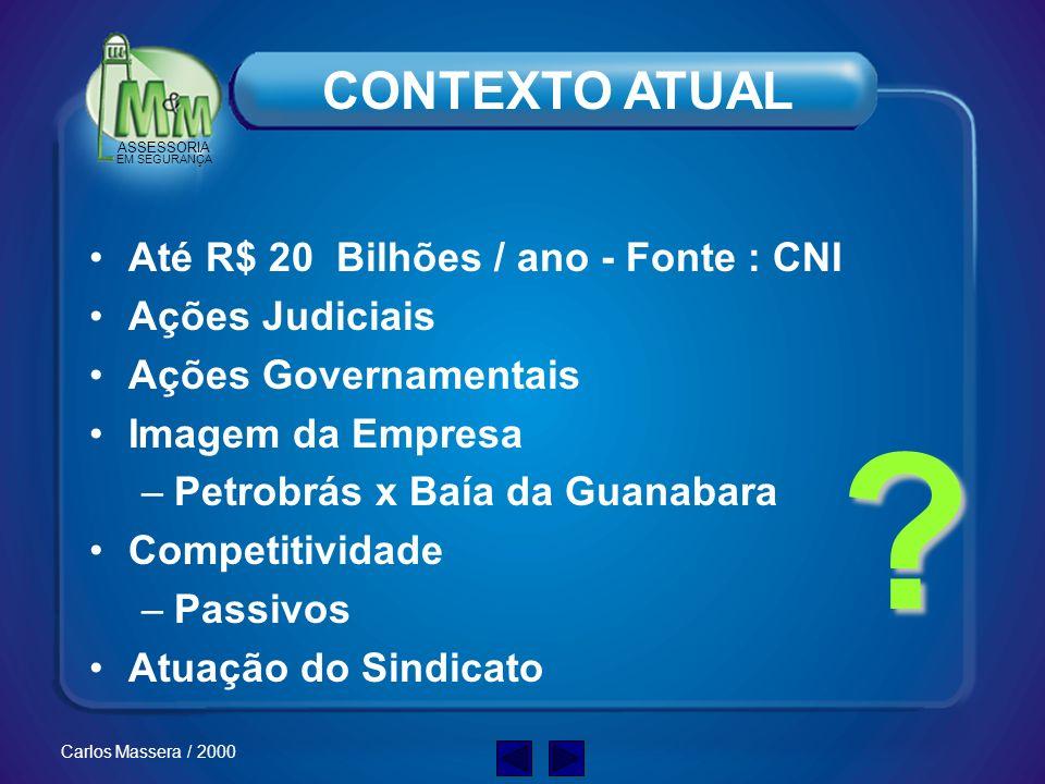 CONTEXTO ATUAL Até R$ 20 Bilhões / ano - Fonte : CNI Ações Judiciais