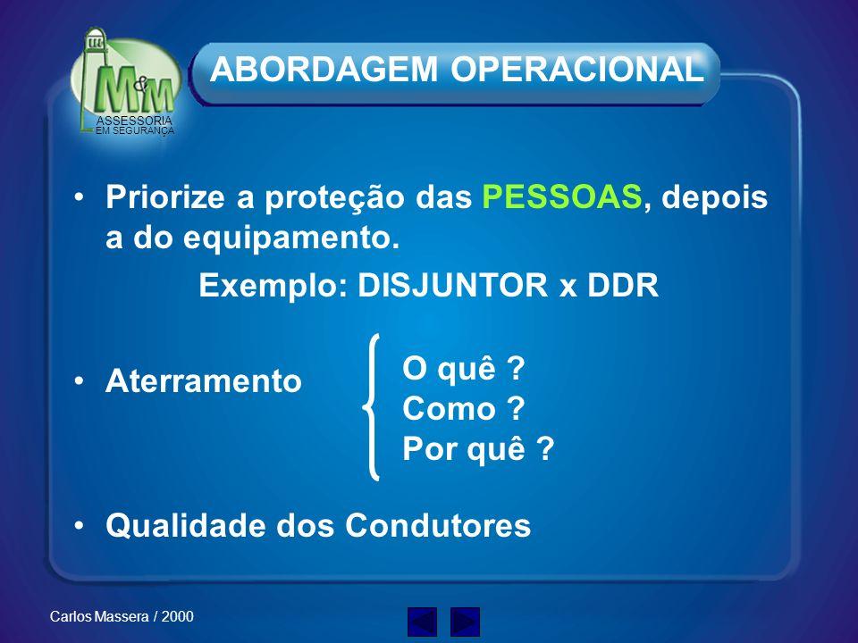 ABORDAGEM OPERACIONAL Exemplo: DISJUNTOR x DDR