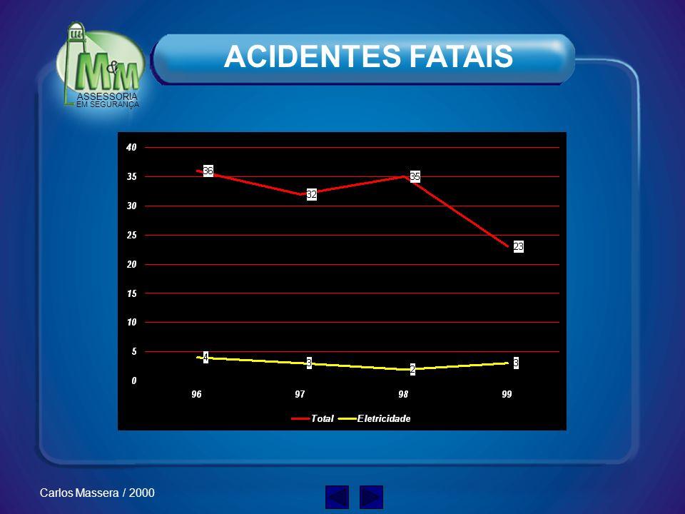 ACIDENTES FATAIS