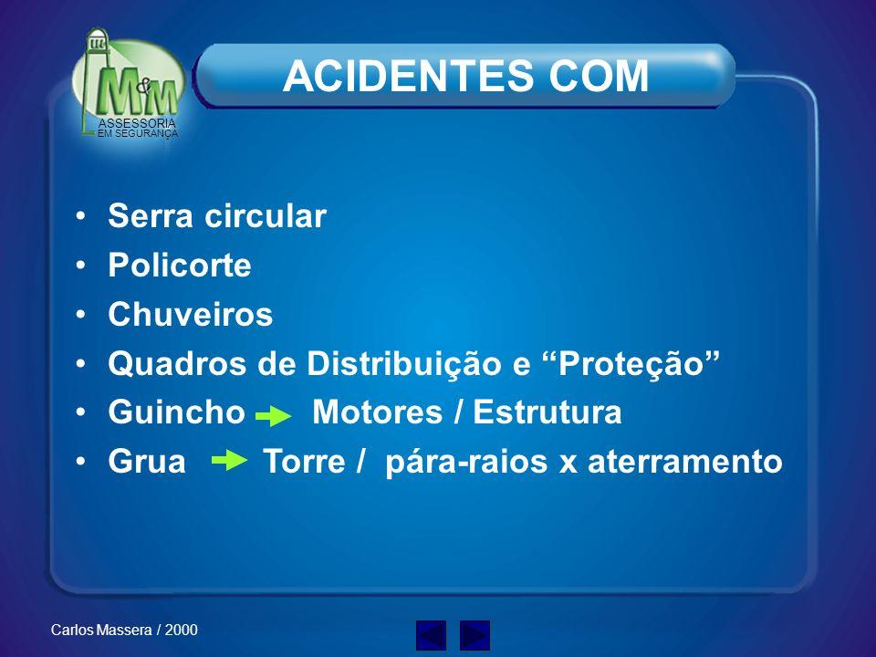 ACIDENTES COM Serra circular Policorte Chuveiros