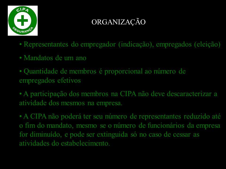 ORGANIZAÇÃO Representantes do empregador (indicação), empregados (eleição) Mandatos de um ano.