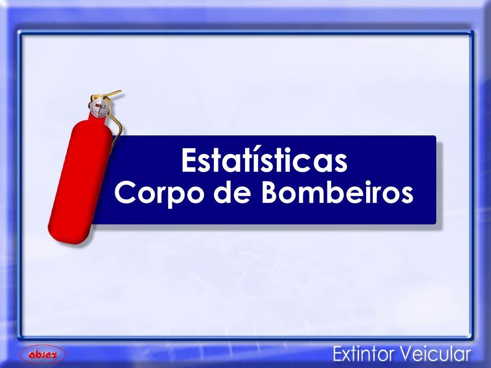 Estatísticas Corpo de Bombeiros