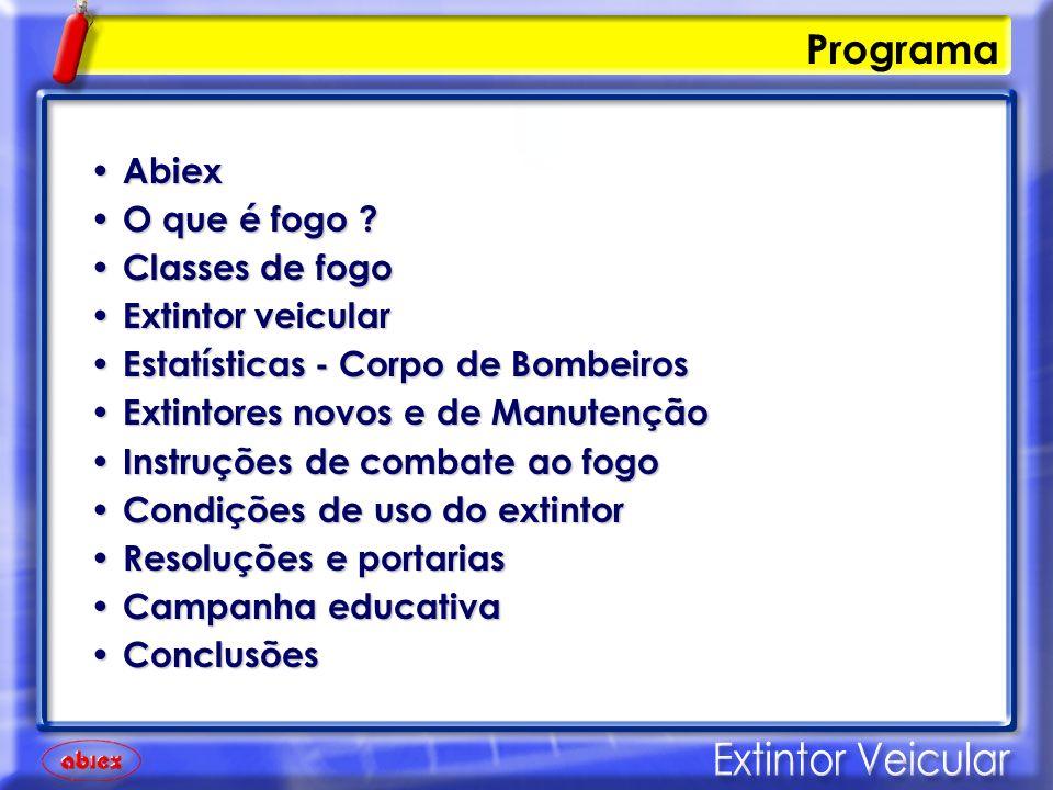 Programa Abiex O que é fogo Classes de fogo Extintor veicular
