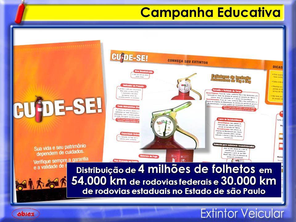 Campanha Educativa Distribuição de 4 milhões de folhetos em 54.000 km de rodovias federais e 30.000 km de rodovias estaduais no Estado de são Paulo.