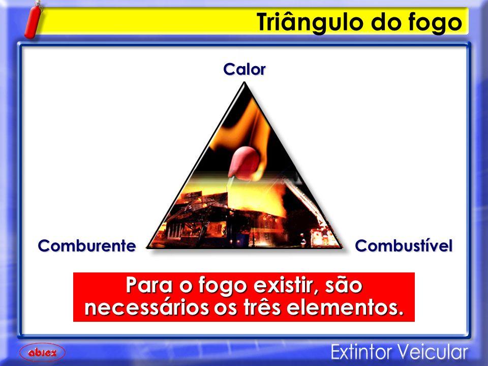Para o fogo existir, são necessários os três elementos.