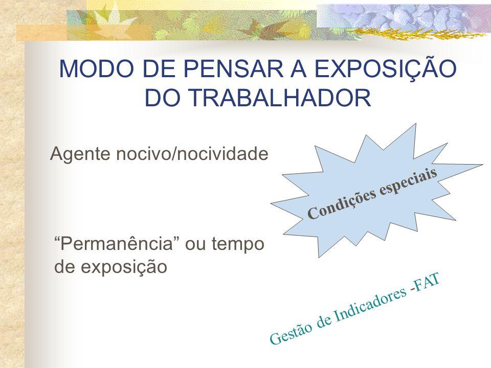MODO DE PENSAR A EXPOSIÇÃO DO TRABALHADOR