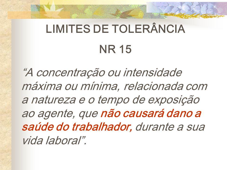 LIMITES DE TOLERÂNCIA NR 15.