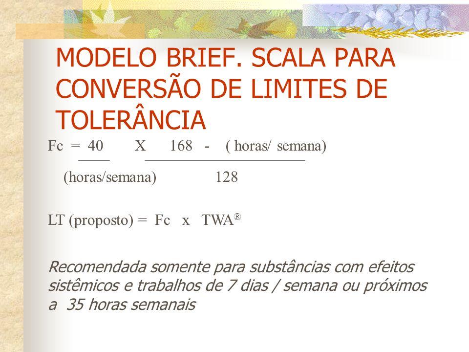 MODELO BRIEF. SCALA PARA CONVERSÃO DE LIMITES DE TOLERÂNCIA