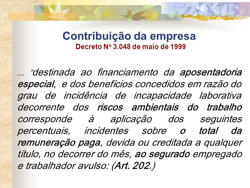 Contribuição da empresa Decreto No 3.048 de maio de 1999