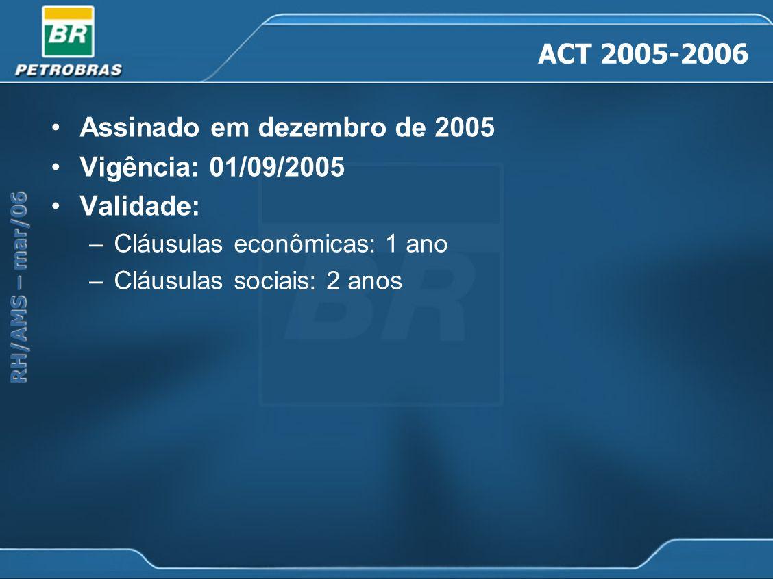 Assinado em dezembro de 2005 Vigência: 01/09/2005 Validade: