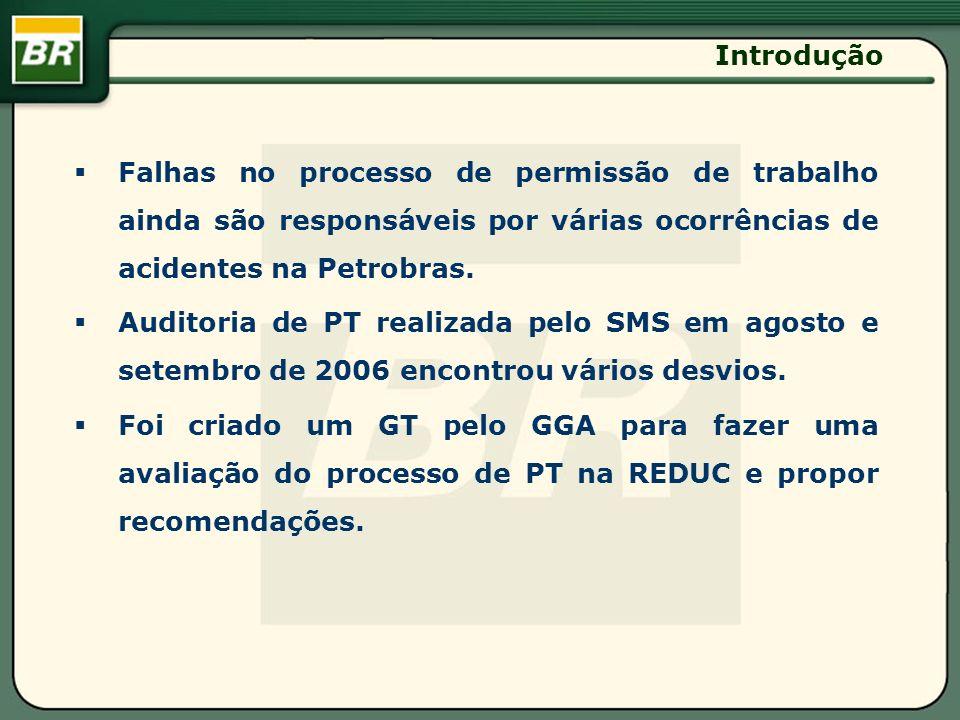 Introdução Falhas no processo de permissão de trabalho ainda são responsáveis por várias ocorrências de acidentes na Petrobras.