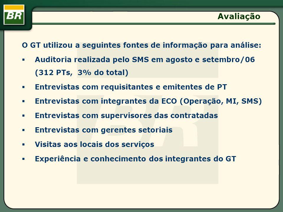 Avaliação O GT utilizou a seguintes fontes de informação para análise: