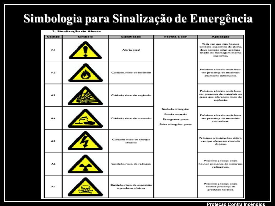 Simbologia para Sinalização de Emergência