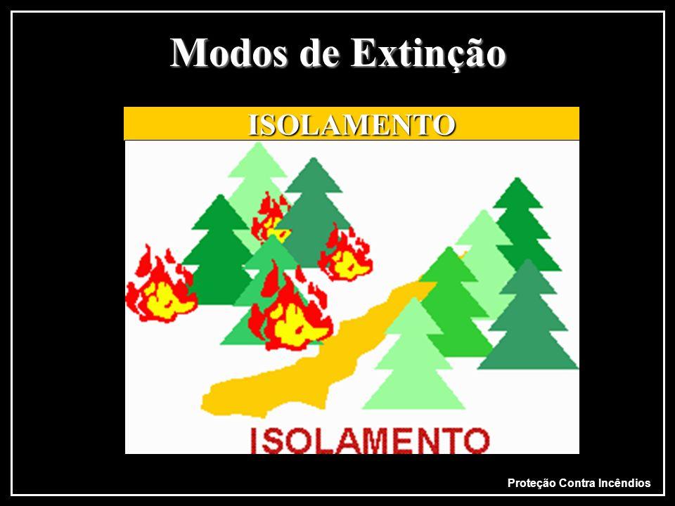 Modos de Extinção RESFRIAMENTO ABAFAMENTO ISOLAMENTO
