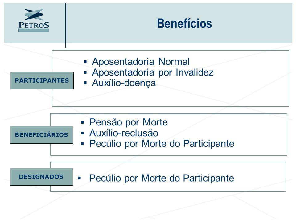Benefícios Aposentadoria Normal Aposentadoria por Invalidez