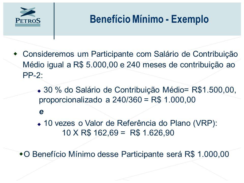 Benefício Mínimo - Exemplo