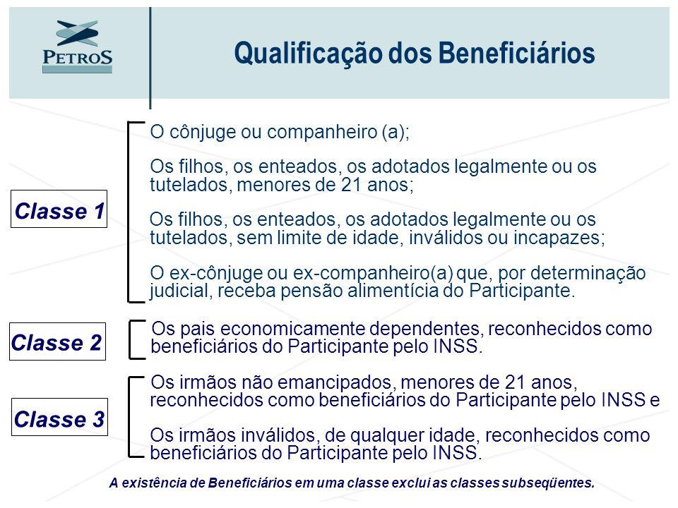 Qualificação dos Beneficiários