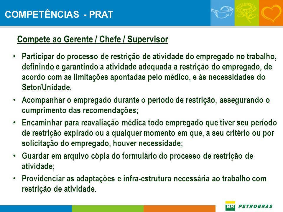 Compete ao Gerente / Chefe / Supervisor