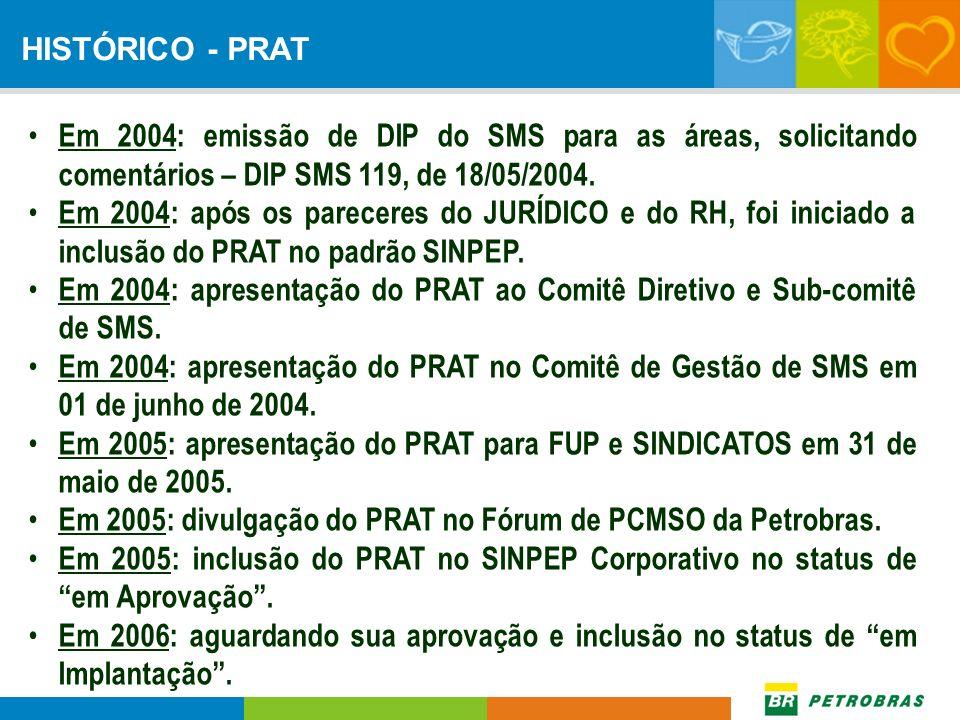 HISTÓRICO - PRAT Em 2004: emissão de DIP do SMS para as áreas, solicitando comentários – DIP SMS 119, de 18/05/2004.