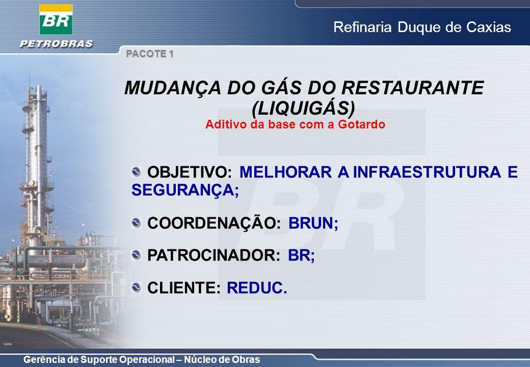 MUDANÇA DO GÁS DO RESTAURANTE (LIQUIGÁS)