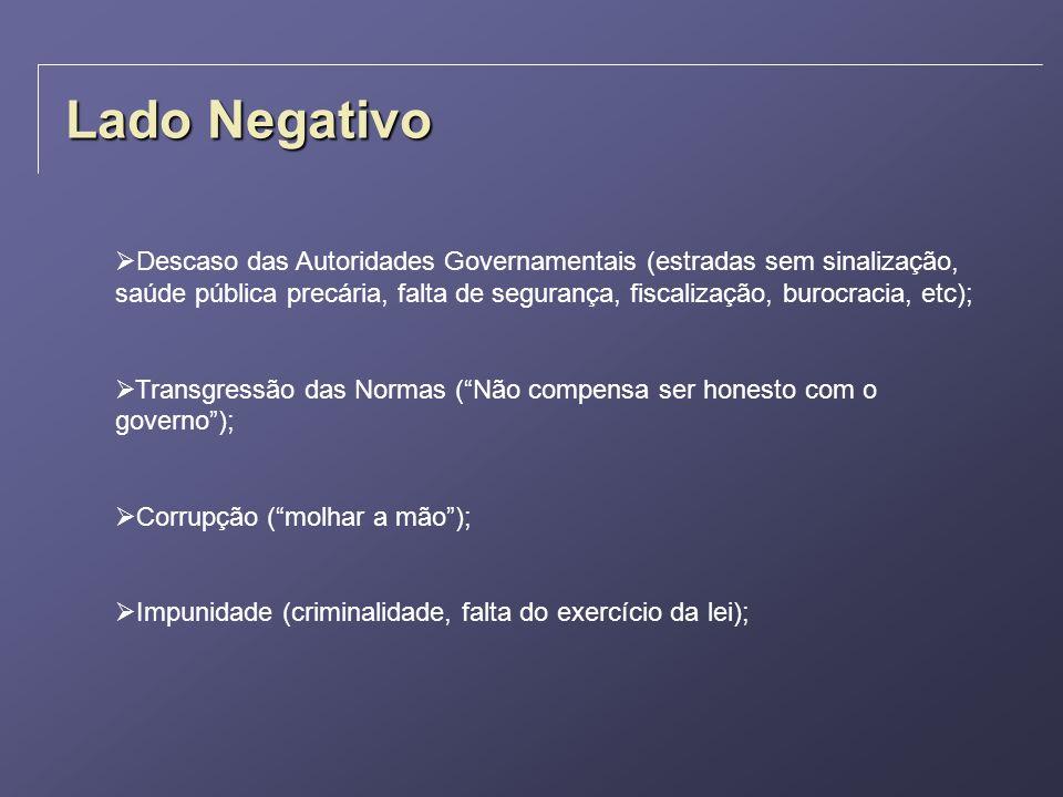 Lado Negativo