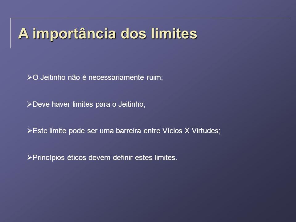 A importância dos limites