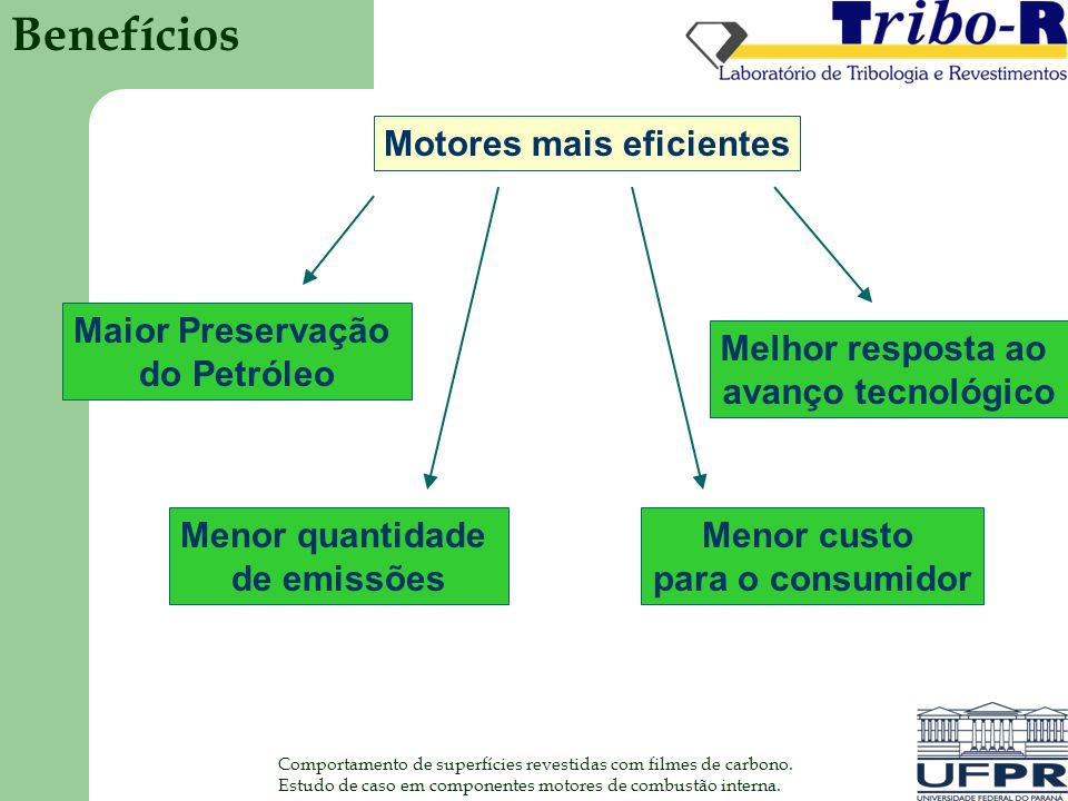 Motores mais eficientes