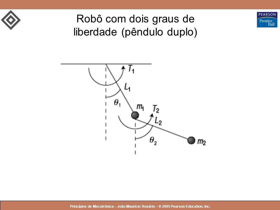 Robô com dois graus de liberdade (pêndulo duplo)