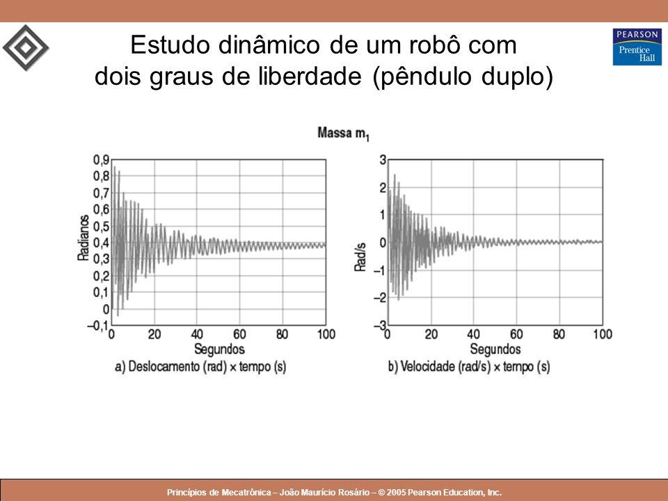 Estudo dinâmico de um robô com dois graus de liberdade (pêndulo duplo)