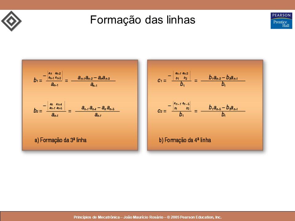 Formação das linhas Princípios de Mecatrônica – João Maurício Rosário – © 2005 Pearson Education, Inc.