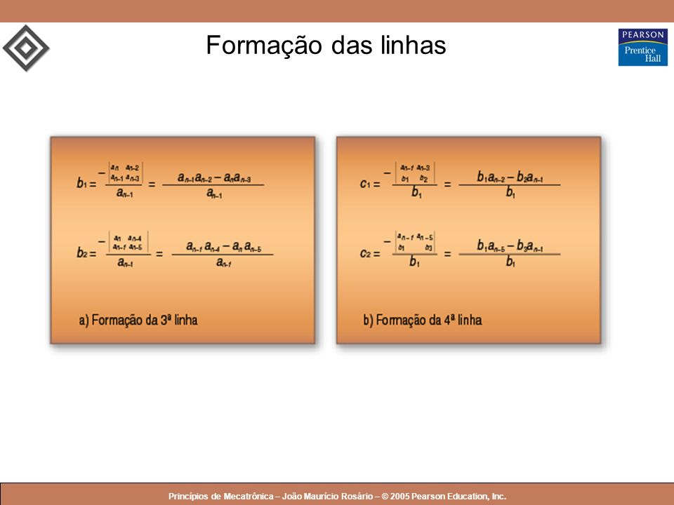 Formação das linhasPrincípios de Mecatrônica – João Maurício Rosário – © 2005 Pearson Education, Inc.