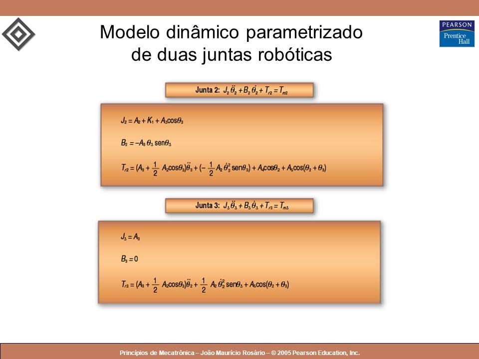 Modelo dinâmico parametrizado de duas juntas robóticas