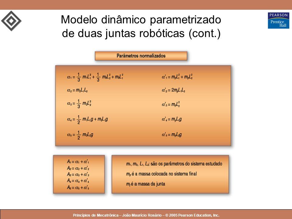 Modelo dinâmico parametrizado de duas juntas robóticas (cont.)