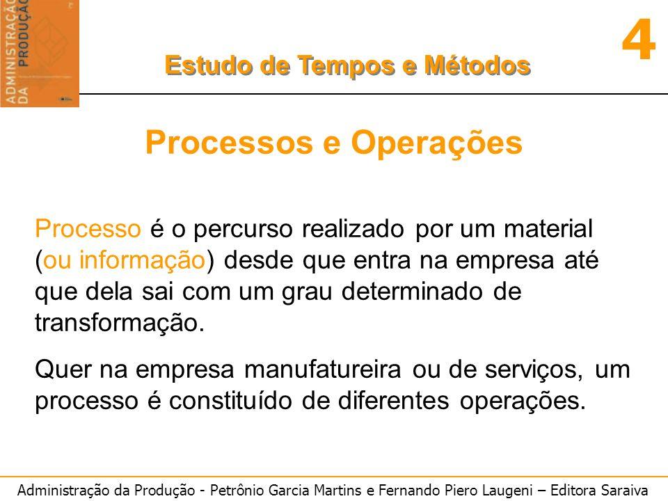 Processos e Operações