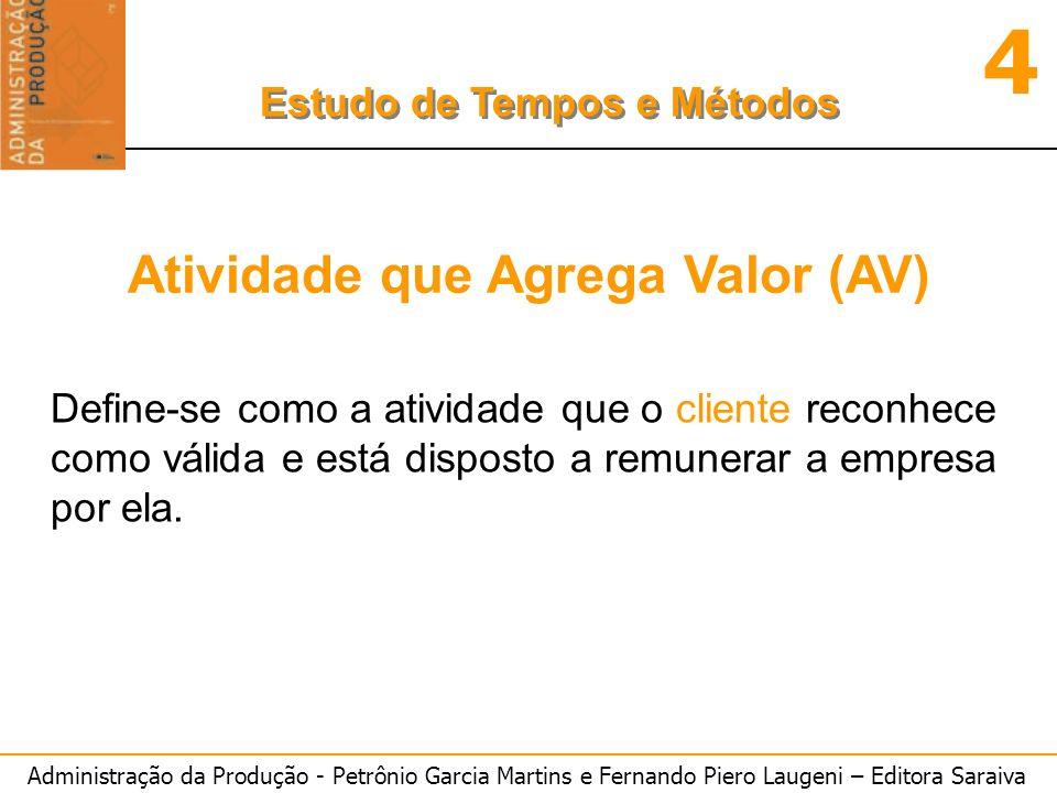 Atividade que Agrega Valor (AV)