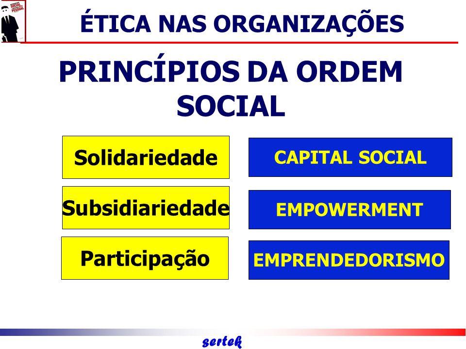 PRINCÍPIOS DA ORDEM SOCIAL