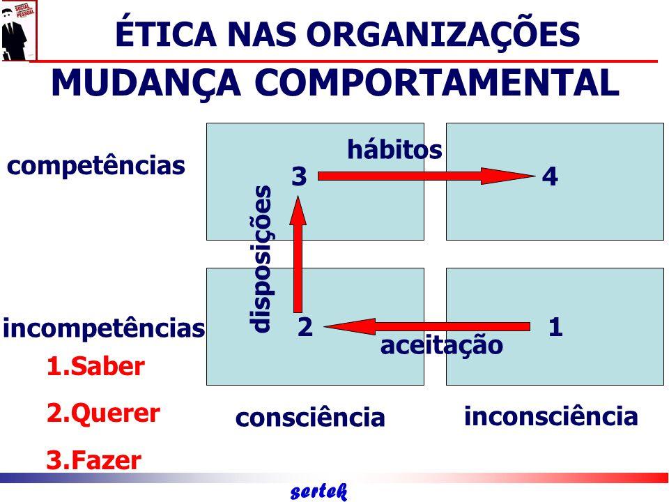 MUDANÇA COMPORTAMENTAL