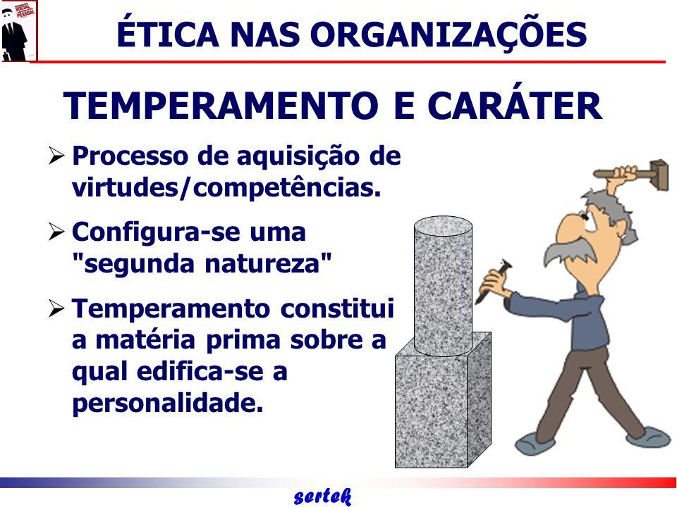 TEMPERAMENTO E CARÁTER