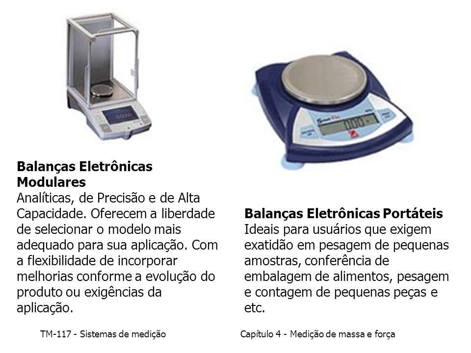 Balanças Eletrônicas Modulares