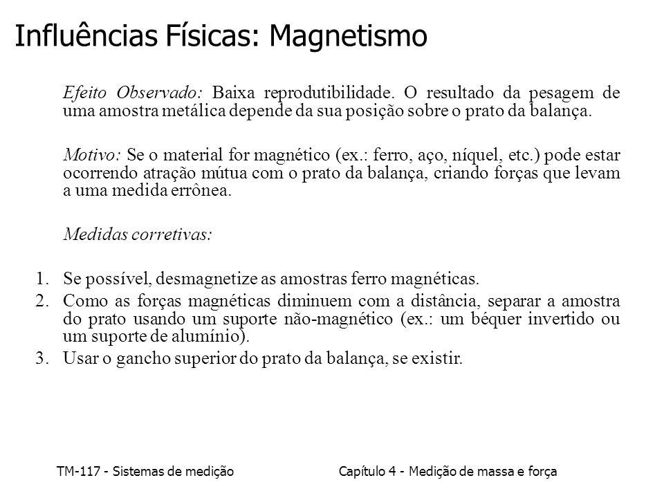 Influências Físicas: Magnetismo