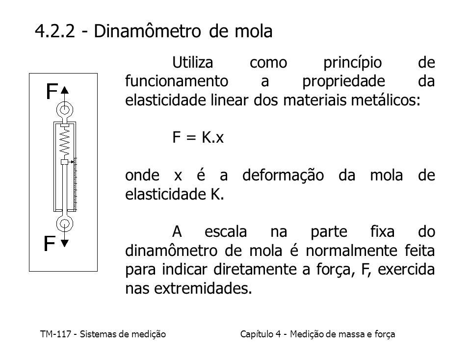 4.2.2 - Dinamômetro de mola Utiliza como princípio de funcionamento a propriedade da elasticidade linear dos materiais metálicos: