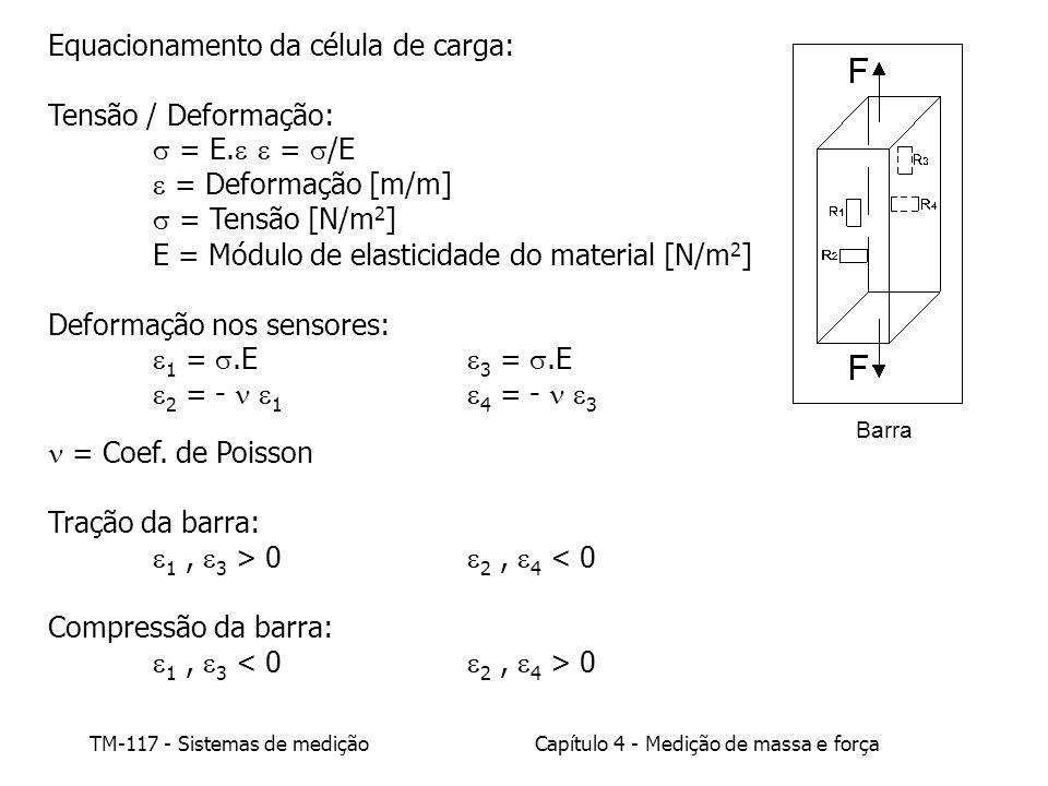 Equacionamento da célula de carga: Tensão / Deformação: