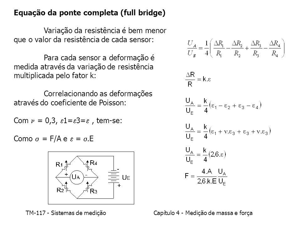 Equação da ponte completa (full bridge)