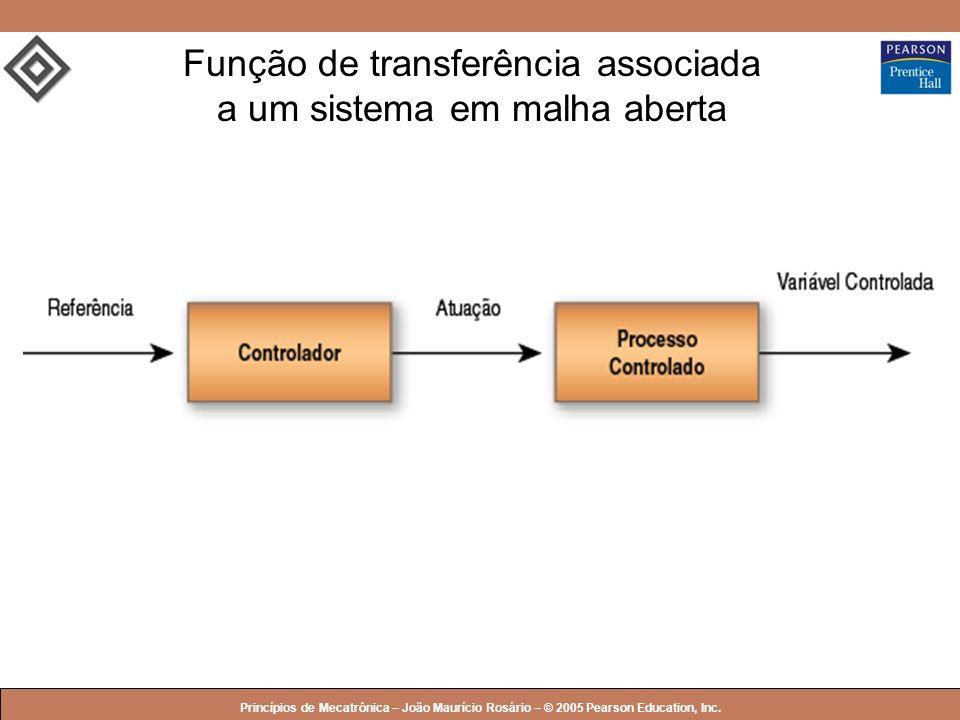 Função de transferência associada a um sistema em malha aberta