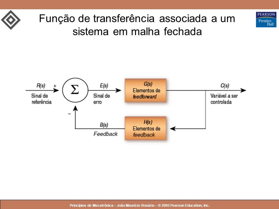 Função de transferência associada a um sistema em malha fechada