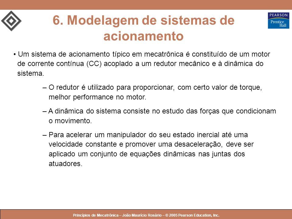 6. Modelagem de sistemas de acionamento
